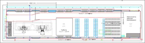 ProdLog-Diagramm